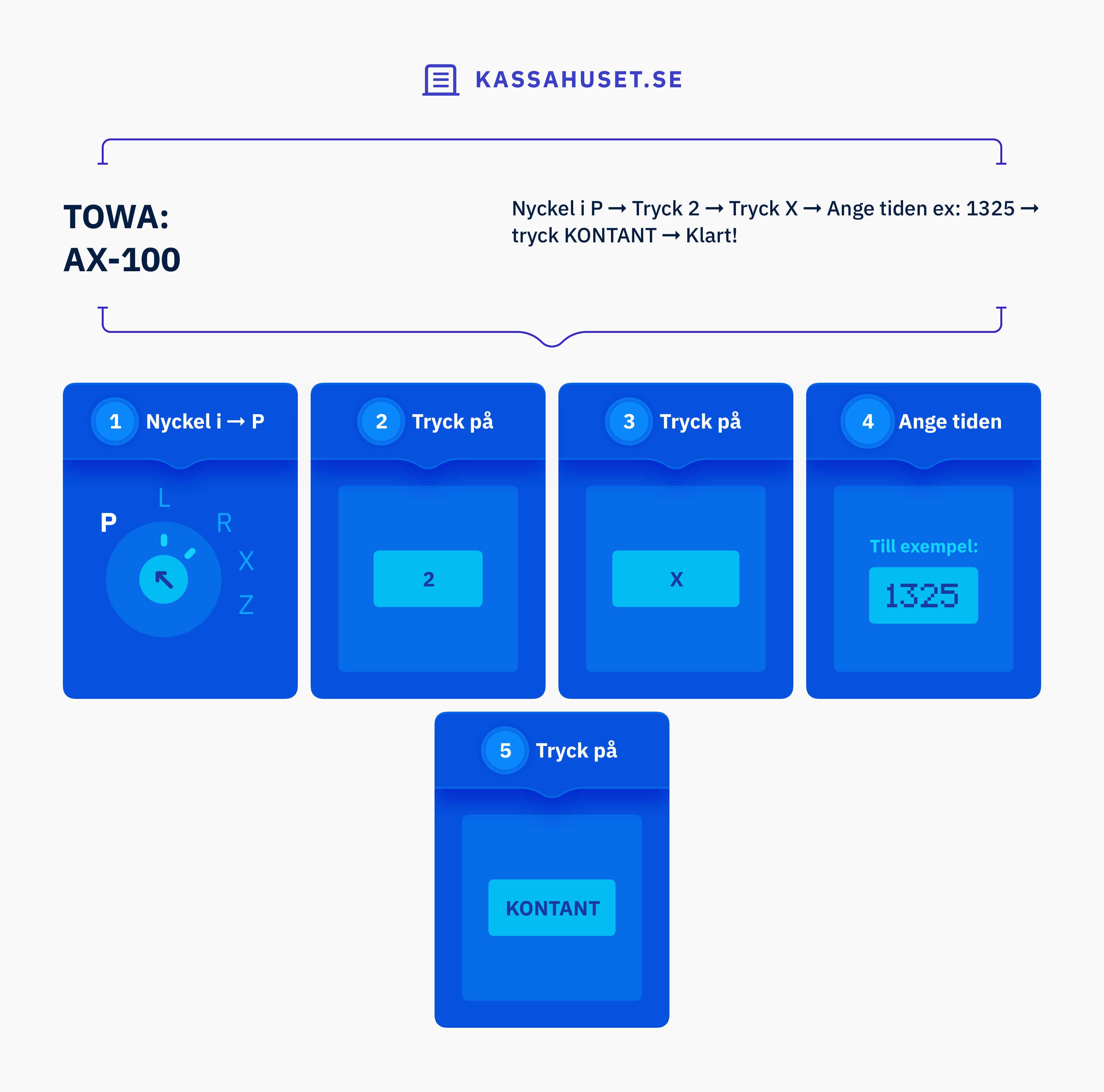 Ändra tiden i TOWA AX-100 kassaregister